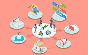 Digital Banking Trends 2021 UX is the Fuel for Fintech Disruption